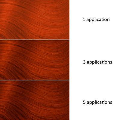 Aloxxi - InstaBoost Color Masque - Copper Cabana 6.8oz